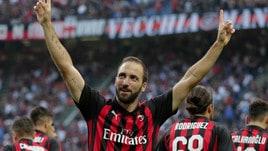 Serie A, capocannoniere: Immobile e Higuain inseguono Ronaldo