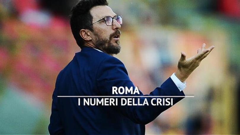 Crisi-Roma, cosa dicono i numeri?