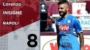 Serie A, Top e Flop della 5a giornata