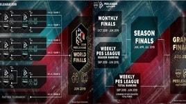 Partita la nuova stagione della PES League 2019