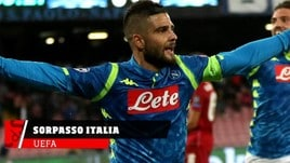 Ranking Uefa, l'Italia balza al secondo posto