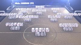 Calcio, 8a giornata Serie A: scopri la formazione di Mister Calcio Cup