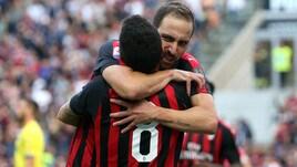 Serie A Milan-Chievo 3-1, il tabellino