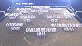 Calcio, 9a giornata Serie A: scopri la formazione di Mister Calcio Cup