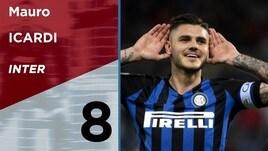 Serie A, Top e Flop della 10a giornata