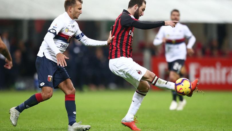 Serie A Milan-Genoa 2-1, il tabellino
