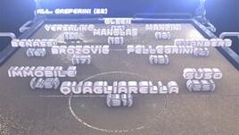 Calcio, 11a giornata Serie A: scopri la formazione di Mister Calcio Cup