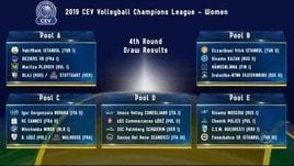 Volley: Champions Femminile, sfida fra Scandicci e Conegliano, Novara nel gruppo C