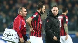 Higuain esce infortunato: il Milan trema