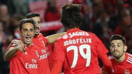 Champions League, Benfica-Ajax: portoghesi favoriti di un soffio