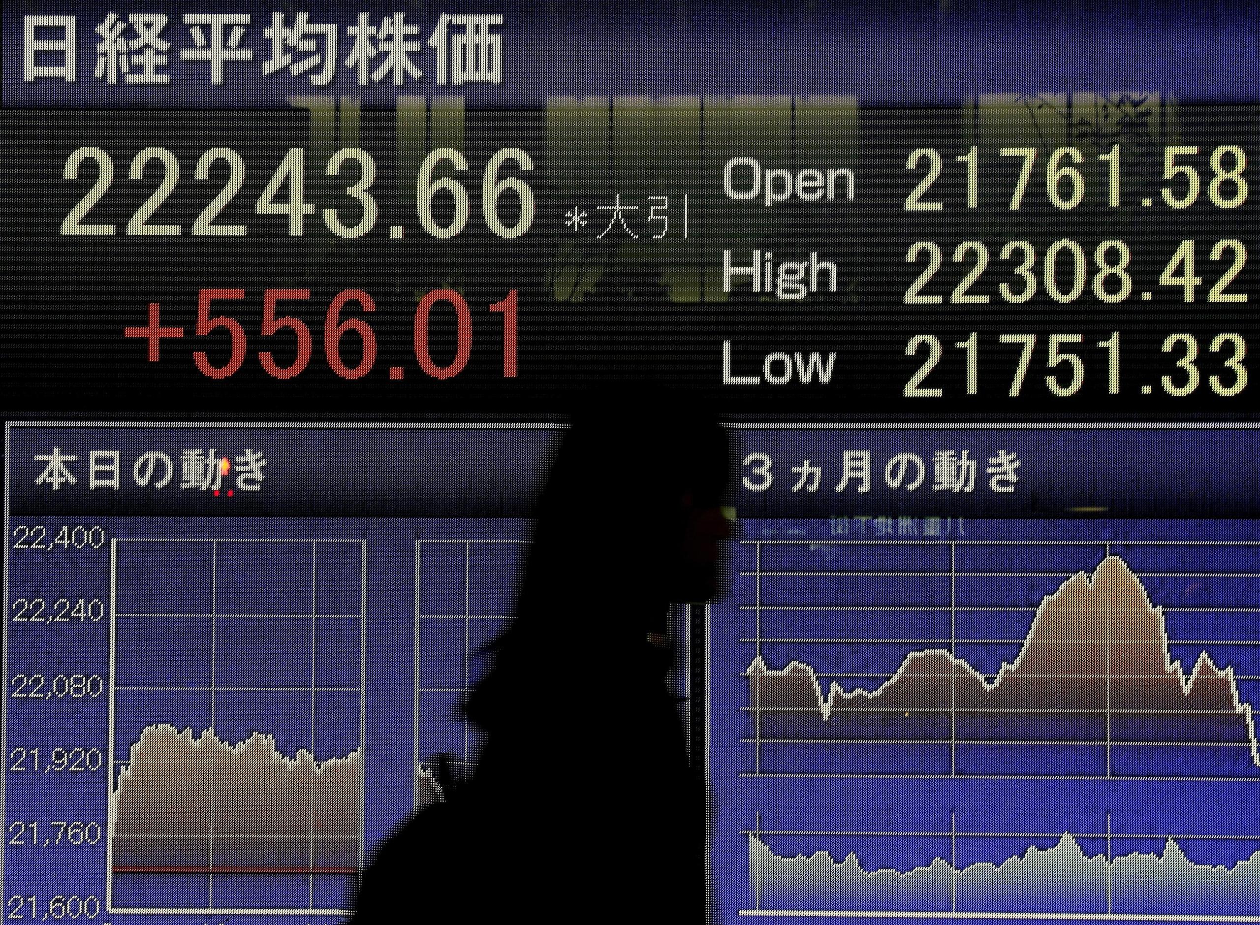 Borsa Tokyo apre in lieve rialzo