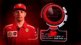 Gp Brasile, Kimi ci spiega Interlagos