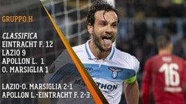 Lazio, tutto facile contro Garcia e Strootman