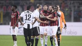 Milan, Higuain viene espulso per proteste e perde la testa