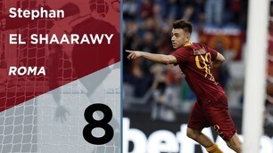 Serie A, Top e Flop della 12a giornata