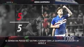 Serie A, le curiosità sulla 13ª giornata