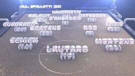 Calcio, 13a giornata Serie A: scopri la formazione di Mister Calcio Cup