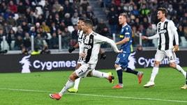 Serie A Juventus-Spal 2-0, il tabellino