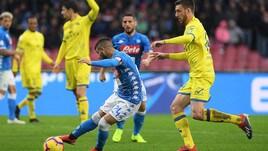 Serie A Napoli-Chievo 0-0, il tabellino