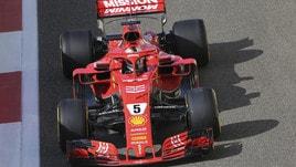 F1 Test Abu Dhabi: Vettel al comando nella prima giornata