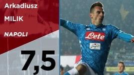 Serie A, Top e Flop della 14a giornata