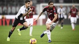 Supercoppa italiana, Juventus-Milan a Jeddah