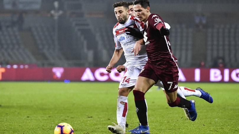 Coppa Italia Torino-Sudtirol 2-0, il tabellino