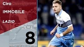 Serie A, Top e Flop della 15a giornata