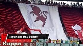 Torino-Juventus, tutti i numeri del derby