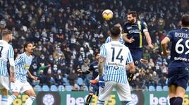 Spal-Chievo 0-0: Floccari fermato dalla traversa
