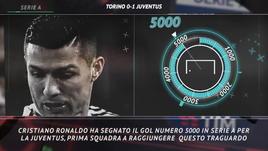 Serie A, CR7 Mister 5000