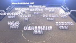 Fantacalcio, 17a giornata Serie A: scopri la formazione di Mister Calcio Cup