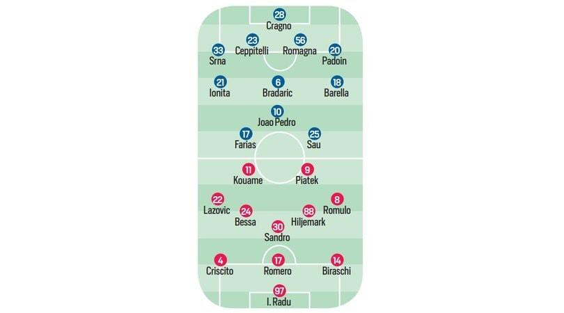 Serie A, le ultime dai campi: Roma, Dzeko torna titolare. Napoli, c'è Milik. Ronaldo riposa