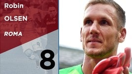 Serie A, Top e Flop della 17a giornata