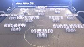 Fantacalcio, 18a giornata Serie A: scopri la formazione di Mister Calcio Cup