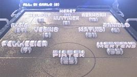 Fantacalcio, 19a giornata Serie A: scopri la formazione di Mister Calcio Cup
