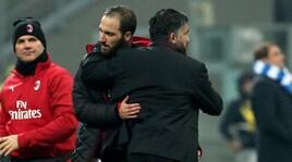 Milan, Higuain è tornato e spaventa la Juventus: «Voglio la Supercoppa»
