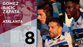 Serie A, Top e Flop della 19a giornata