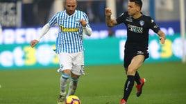 Calciomercato Frosinone, dopo Valzania continuano le grandi manovre