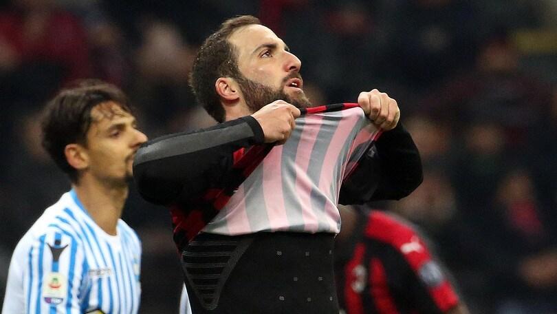 Calciomercato, Higuain: Milan addio, per i bookie c'è il Chelsea