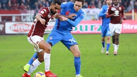Coppa Italia Torino-Fiorentina 0-2, il tabellino