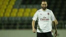 Supercoppa Italiana: Higuain tra voci di mercato e quote gol