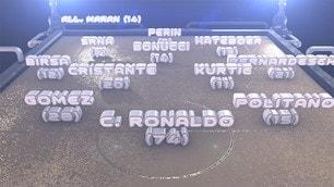 20a giornata Serie A: scopri la formazione di Mister Calcio Cup
