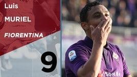 Serie A, Top e Flop della 20a giornata