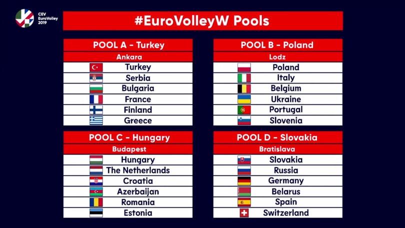 Volley: sorteggiati i Gironi dell'Europeo Femminile