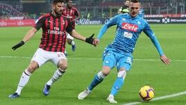 Coppa Italia: Milan-Napoli, gli azzurri ci riprovano a 2,25