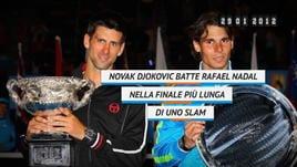 Djokovic-Nadal, 7 anni fa la finale più lunga di sempre