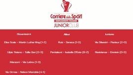 Junior Club 2019: week 2, tutti i gol
