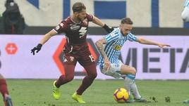 Serie A Spal-Torino 0-0, il tabellino