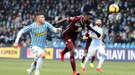 Spal-Torino 0-0: tanti falli e poche occasioni